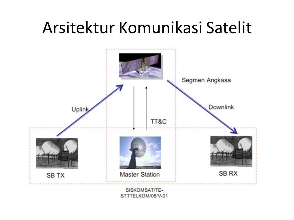 References • http://www.unsri.ac.id/upload/arsip/Perbandi ngan%20Media%20Transmisi%20Wireless%20 dan%20Satelit.pdf http://www.unsri.ac.id/upload/arsip/Perbandi ngan%20Media%20Transmisi%20Wireless%20 dan%20Satelit.pdf • Dan berbagai sumber dibuku dan internet