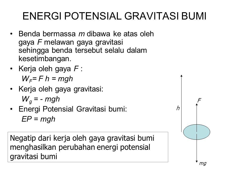 ENERGI POTENSIAL GRAVITASI BUMI •Benda bermassa m dibawa ke atas oleh gaya F melawan gaya gravitasi sehingga benda tersebut selalu dalam kesetimbangan