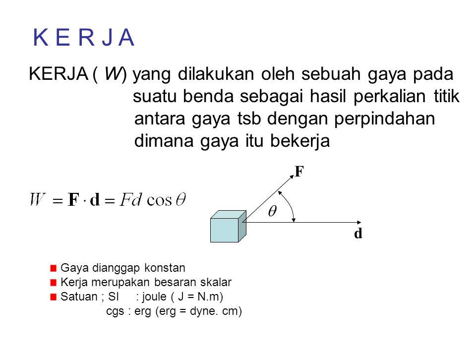 D A Y A Daya adalah laju transfer energi dari satu sistem ke sistem lain.