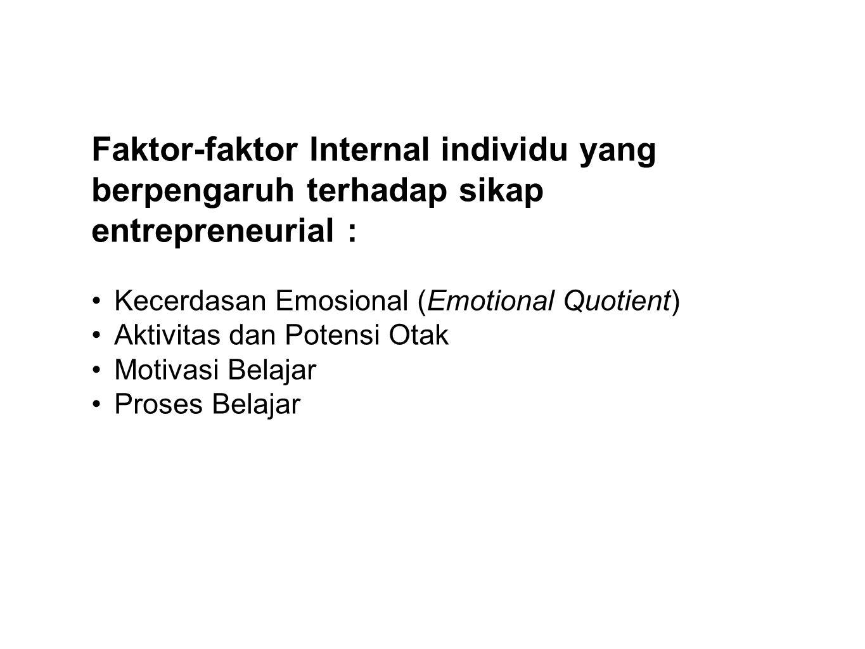 Faktor-faktor Internal individu yang berpengaruh terhadap sikap entrepreneurial : •Kecerdasan Emosional (Emotional Quotient) •Aktivitas dan Potensi Ot