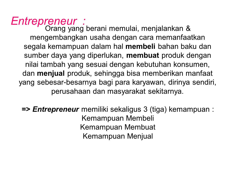 Entrepreneur : Orang yang berani memulai, menjalankan & mengembangkan usaha dengan cara memanfaatkan segala kemampuan dalam hal membeli bahan baku dan
