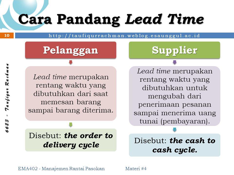 http://taufiqurrachman.weblog.esaunggul.ac.id 6 6 2 3 - T a u f i q u r R a c h m a n Cara Pandang Lead Time Pelanggan Lead time merupakan rentang wak