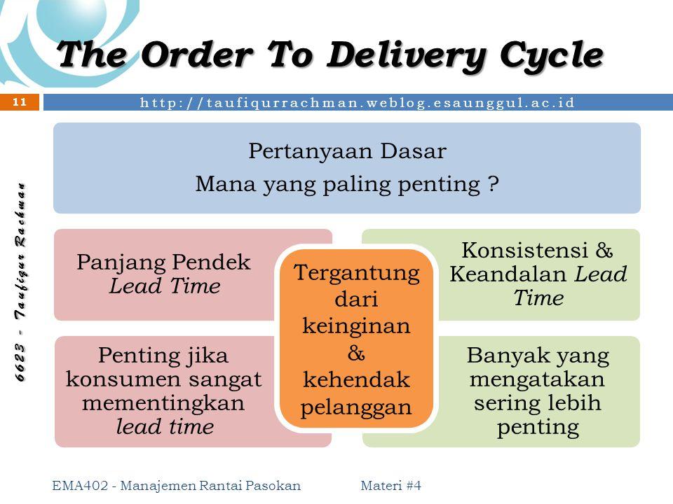 http://taufiqurrachman.weblog.esaunggul.ac.id 6 6 2 3 - T a u f i q u r R a c h m a n The Order To Delivery Cycle Pertanyaan Dasar Mana yang paling pe