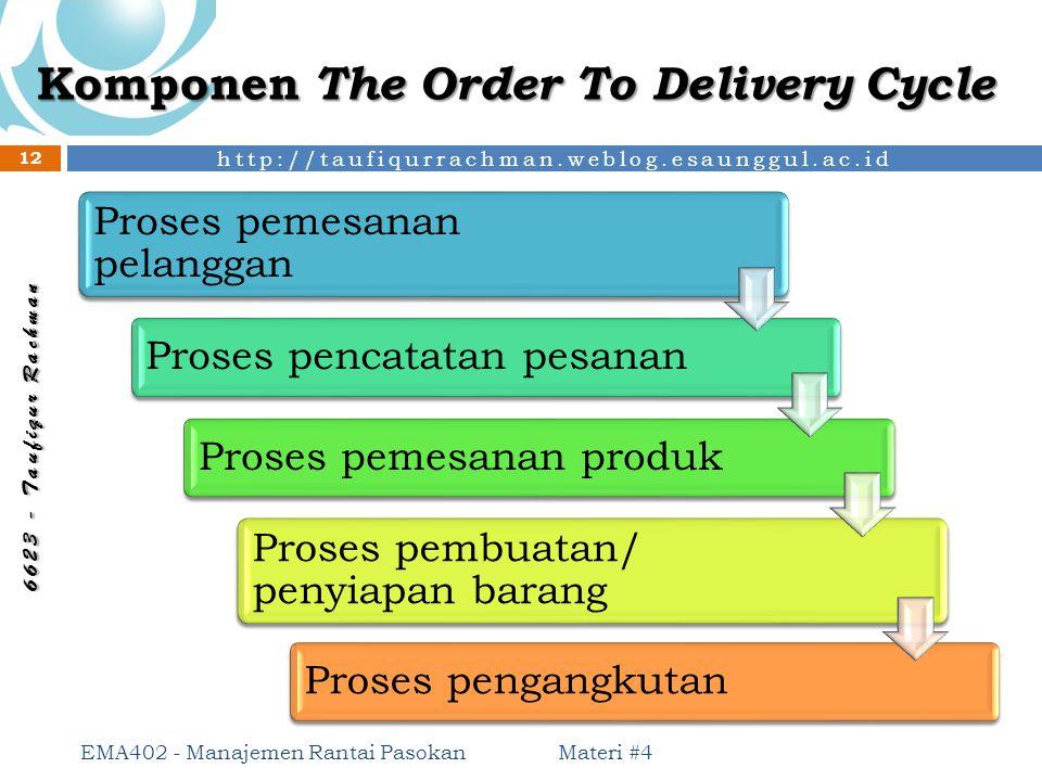 http://taufiqurrachman.weblog.esaunggul.ac.id 6 6 2 3 - T a u f i q u r R a c h m a n Komponen The Order To Delivery Cycle Materi #4 EMA402 - Manajeme
