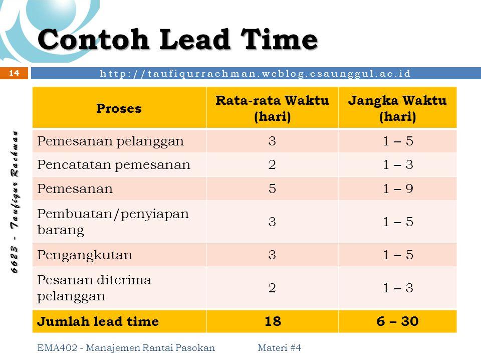 http://taufiqurrachman.weblog.esaunggul.ac.id 6 6 2 3 - T a u f i q u r R a c h m a n Contoh Lead Time Materi #4 EMA402 - Manajemen Rantai Pasokan 14