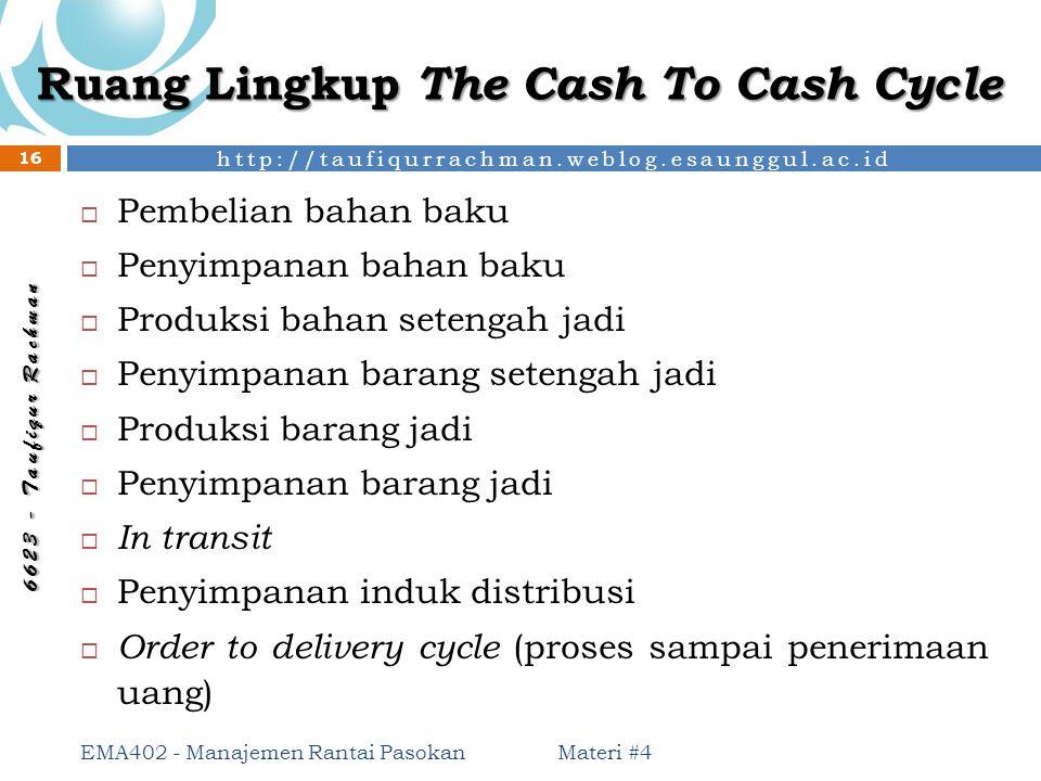 http://taufiqurrachman.weblog.esaunggul.ac.id 6 6 2 3 - T a u f i q u r R a c h m a n Ruang Lingkup The Cash To Cash Cycle  Pembelian bahan baku  Pe
