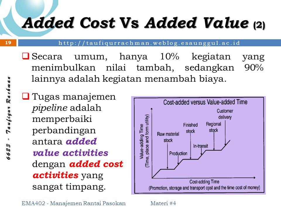 http://taufiqurrachman.weblog.esaunggul.ac.id 6 6 2 3 - T a u f i q u r R a c h m a n Added Cost Vs Added Value (2)  Secara umum, hanya 10% kegiatan