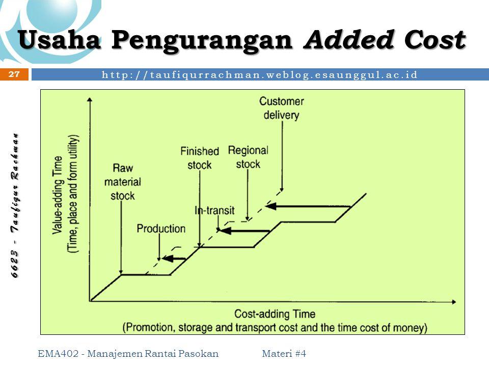 http://taufiqurrachman.weblog.esaunggul.ac.id 6 6 2 3 - T a u f i q u r R a c h m a n Usaha Pengurangan Added Cost Materi #4 EMA402 - Manajemen Rantai