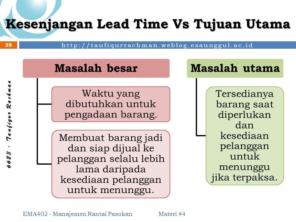 http://taufiqurrachman.weblog.esaunggul.ac.id 6 6 2 3 - T a u f i q u r R a c h m a n Kesenjangan Lead Time Vs Tujuan Utama Materi #4 EMA402 - Manajem