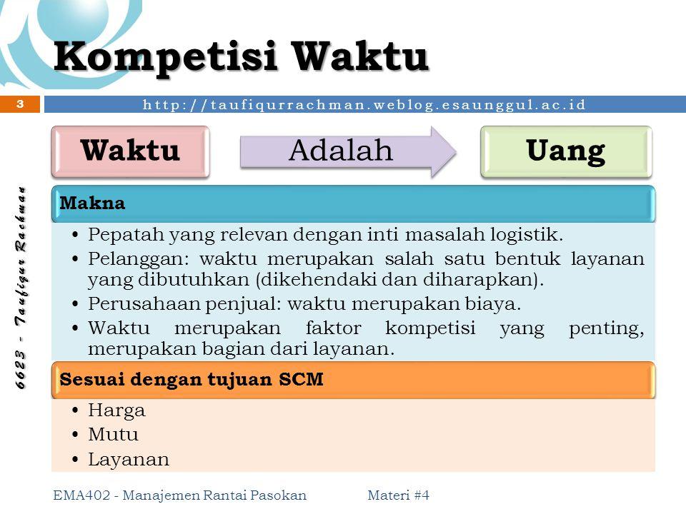 http://taufiqurrachman.weblog.esaunggul.ac.id 6 6 2 3 - T a u f i q u r R a c h m a n Kompetisi Waktu Waktu Adalah Uang Makna •Pepatah yang relevan de