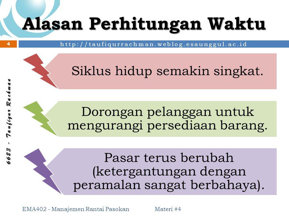 http://taufiqurrachman.weblog.esaunggul.ac.id 6 6 2 3 - T a u f i q u r R a c h m a n Alasan Perhitungan Waktu Materi #4 EMA402 - Manajemen Rantai Pas