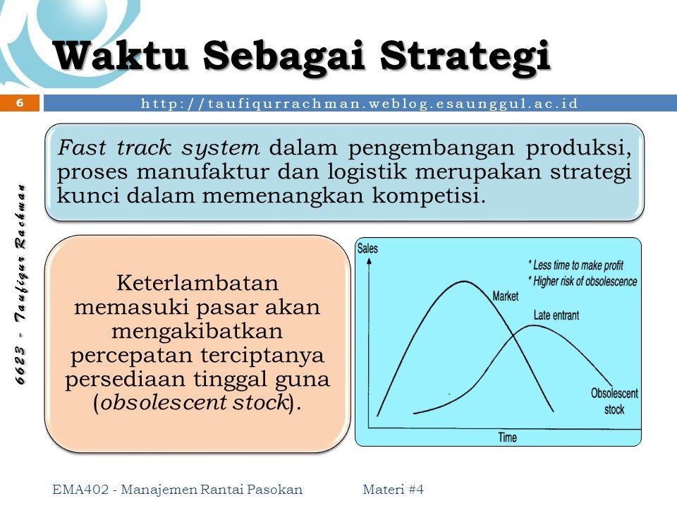 http://taufiqurrachman.weblog.esaunggul.ac.id 6 6 2 3 - T a u f i q u r R a c h m a n Waktu Sebagai Strategi Fast track system dalam pengembangan prod