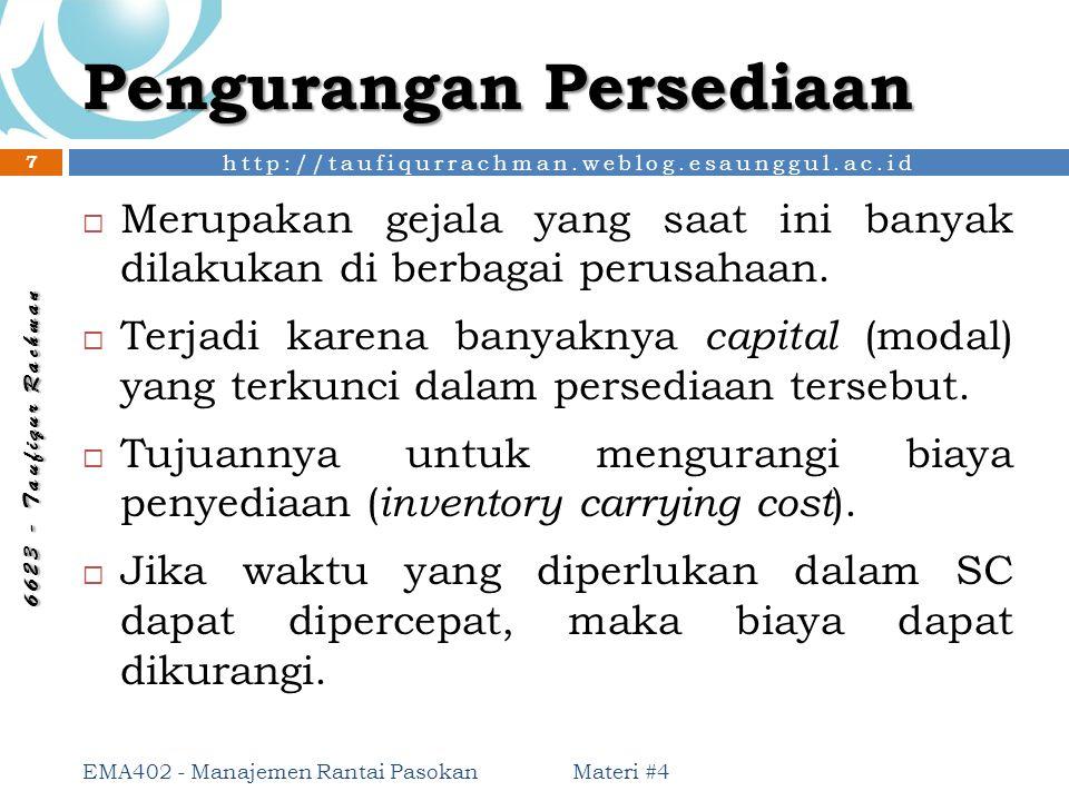 http://taufiqurrachman.weblog.esaunggul.ac.id 6 6 2 3 - T a u f i q u r R a c h m a n Pengurangan Persediaan Materi #4 EMA402 - Manajemen Rantai Pasok
