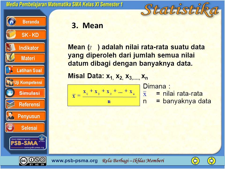 www.psb-psma.org Rela Berbagi –Ikhlas Memberi Simulasi 3. Mean Mean ( ) adalah nilai rata-rata suatu data yang diperoleh dari jumlah semua nilai datum