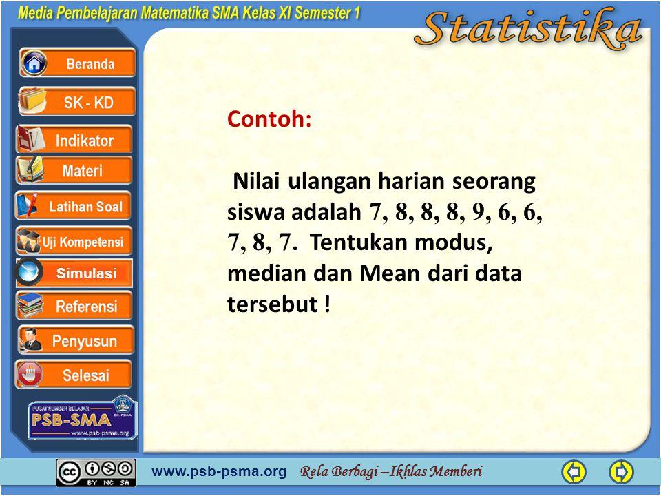www.psb-psma.org Rela Berbagi –Ikhlas Memberi Simulasi Contoh: Nilai ulangan harian seorang siswa adalah 7, 8, 8, 8, 9, 6, 6, 7, 8, 7. Tentukan modus,