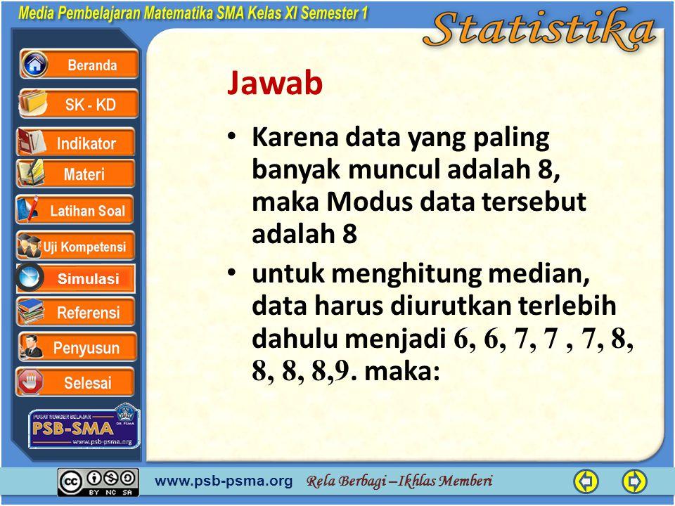 www.psb-psma.org Rela Berbagi –Ikhlas Memberi Simulasi Jawab • Karena data yang paling banyak muncul adalah 8, maka Modus data tersebut adalah 8 • unt