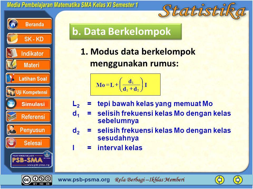 www.psb-psma.org Rela Berbagi –Ikhlas Memberi Simulasi 1. Modus data berkelompok menggunakan rumus: b. Data Berkelompok I dd d LMo 21 1       