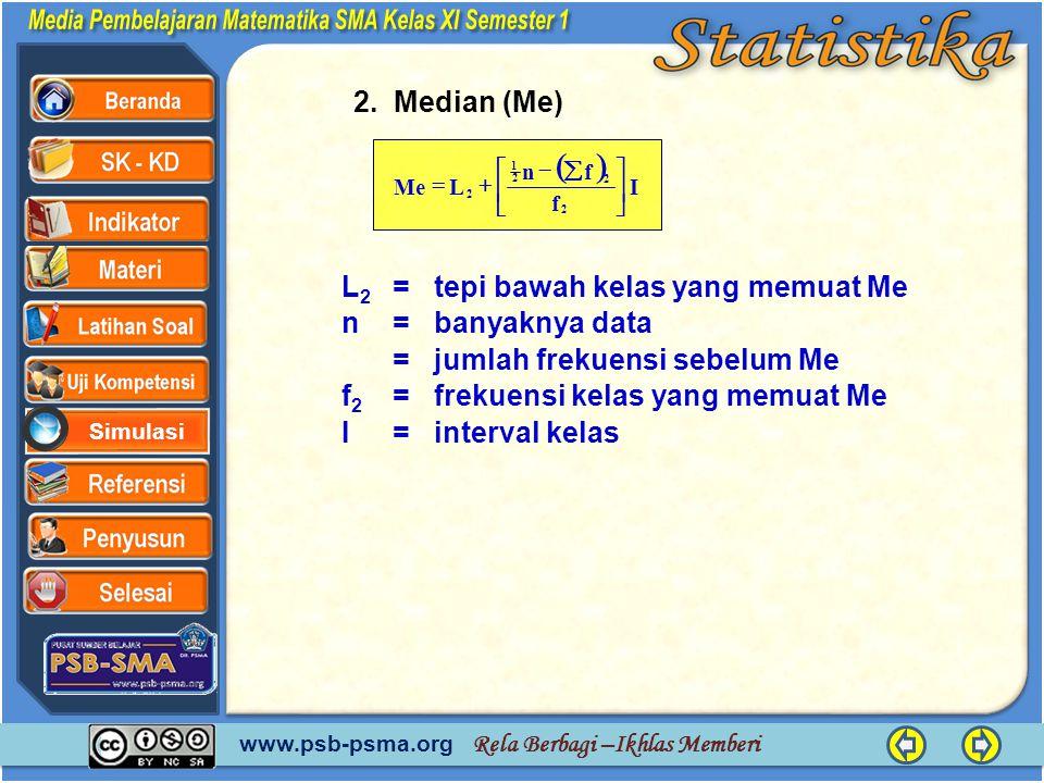 www.psb-psma.org Rela Berbagi –Ikhlas Memberi Simulasi  I f fn LMe 2 2 2 1 2          2. Median (Me) L 2 =tepi bawah kelas yang memuat Me