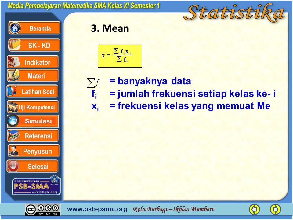 www.psb-psma.org Rela Berbagi –Ikhlas Memberi Simulasi    i ii f xf x 3. Mean = banyaknya data f i = jumlah frekuensi setiap kelas ke- i x i = frek