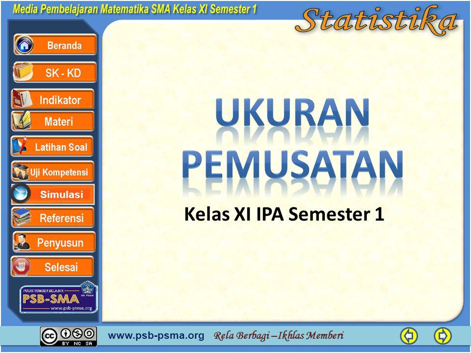 www.psb-psma.org Rela Berbagi –Ikhlas Memberi Simulasi Latihan A B C D E BENAR SALAH 1.Modus dari kumpulan data berikut ini adalah… 6, 7, 8, 5, 6, 7, 8, 8, 9, 6, 8 8 7 6 5 9