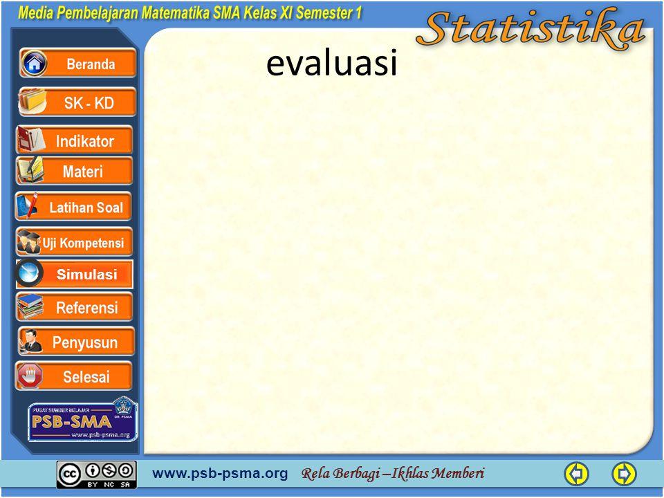 www.psb-psma.org Rela Berbagi –Ikhlas Memberi Simulasi evaluasi