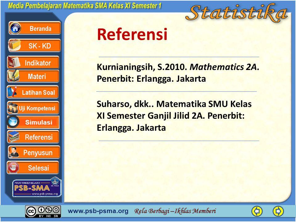 www.psb-psma.org Rela Berbagi –Ikhlas Memberi Simulasi Referensi Kurnianingsih, S.2010. Mathematics 2A. Penerbit: Erlangga. Jakarta Suharso, dkk.. Mat