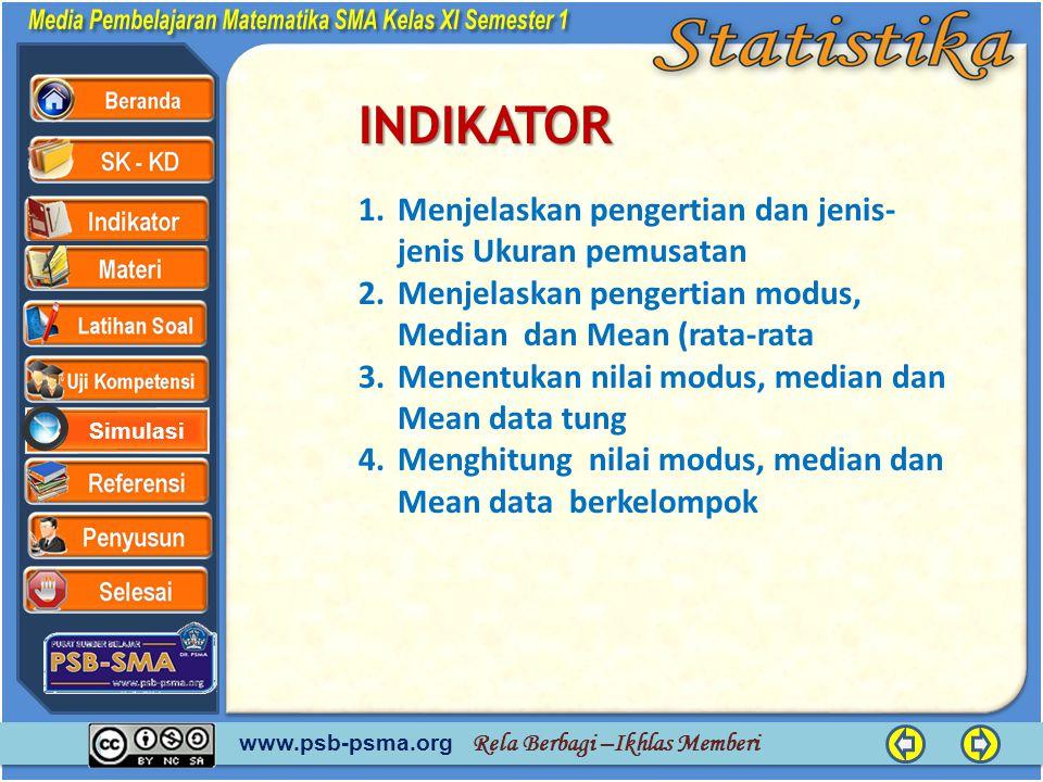 www.psb-psma.org Rela Berbagi –Ikhlas Memberi SimulasiINDIKATOR 1.Menjelaskan pengertian dan jenis- jenis Ukuran pemusatan 2.Menjelaskan pengertian mo