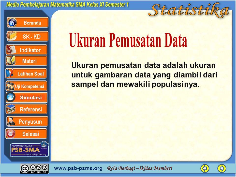 www.psb-psma.org Rela Berbagi –Ikhlas Memberi Simulasi Ukuran pemusatan data adalah ukuran untuk gambaran data yang diambil dari sampel dan mewakili p