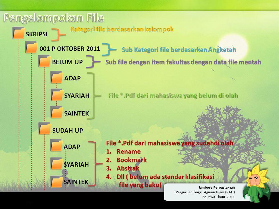 Jambore Perpustakaan Perguruan Tinggi Agama Islam (PTAI) Se-Jawa Timur 2011 SKRIPSI 001 P OKTOBER 2011 BELUM UP SUDAH UP ADAP SYARIAH SAINTEK ADAP SYARIAH SAINTEK File *.Pdf dari mahasiswa yang belum di olah File *.Pdf dari mahasiswa yang sudahdi olah 1.Rename 2.Bookmark 3.Abstrak 4.Dll ( belum ada standar klasifikasi file yang baku) file yang baku) Kategori file berdasarkan kelompok Sub Kategori file berdasarkan Angkatan Sub file dengan item fakultas dengan data file mentah
