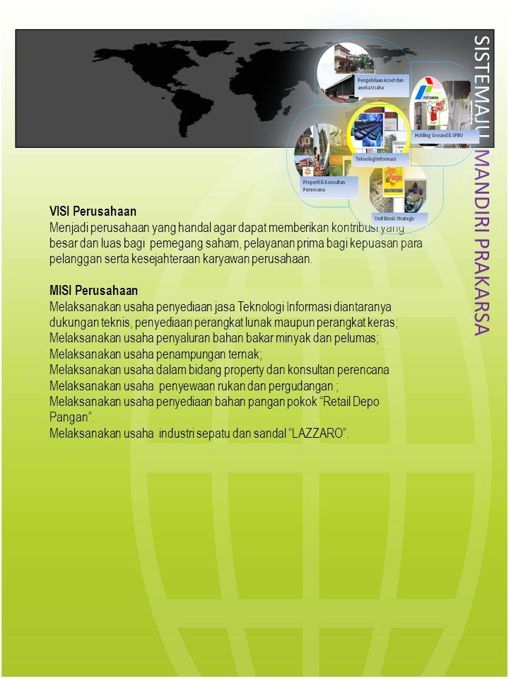 SISTEMAJU MANDIRI PRAKARSA IT Technical Assistance Keterbatasan penguasaan dan implementasi teknologi pada perusahaan dapat diatasi dengan cara memanfaatkan teknologi yang dimiliki oleh perusahaan jasa dengan melakukan alih teknologi melalui sarana bantuan teknis ( Technical Assistance ).