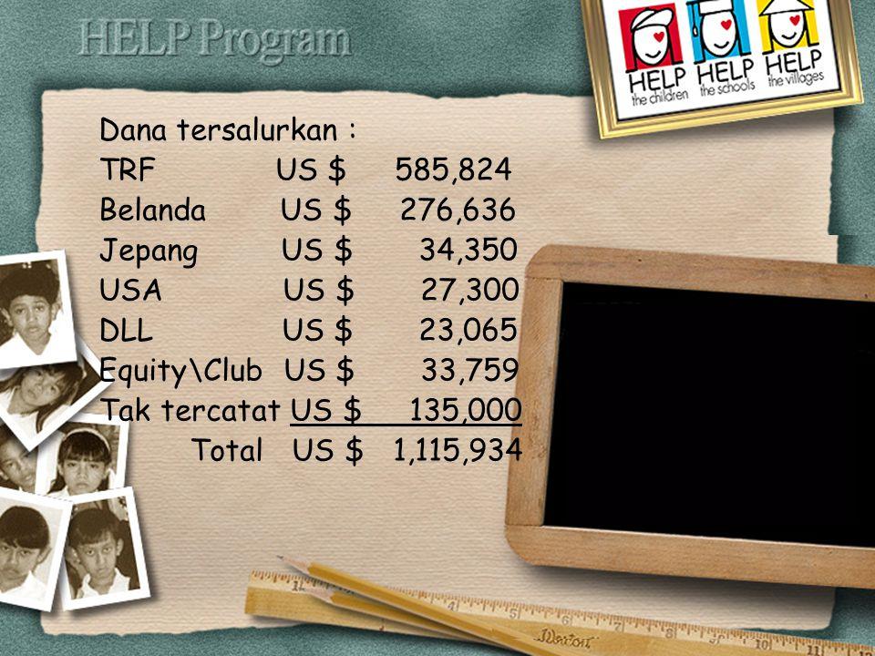 Dana tersalurkan : TRF US $ 585,824 Belanda US $ 276,636 Jepang US $ 34,350 USA US $ 27,300 DLL US $ 23,065 Equity\Club US $ 33,759 Tak tercatat US $ 135,000 Total US $ 1,115,934