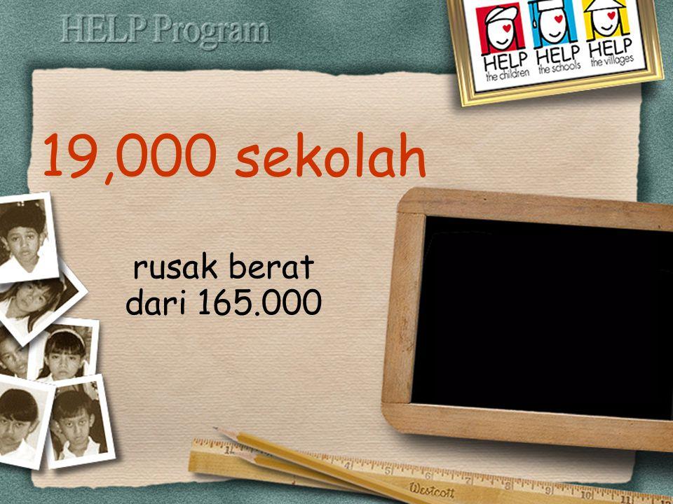 19,000 sekolah rusak berat dari 165.000