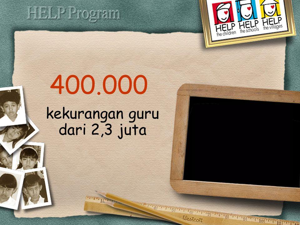 400.000 kekurangan guru dari 2,3 juta
