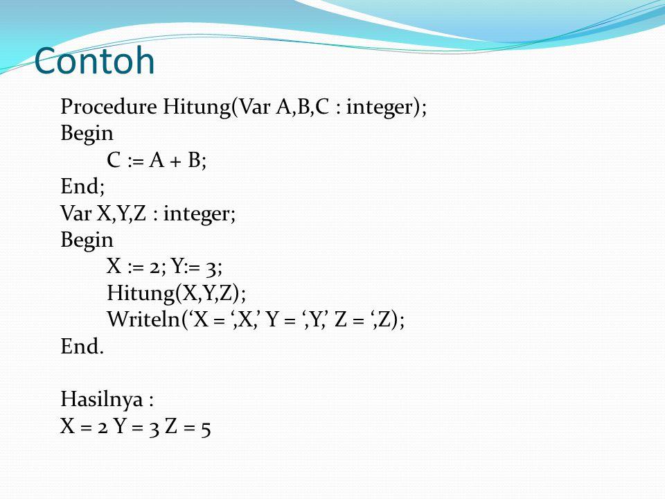 Contoh Procedure Hitung(Var A,B,C : integer); Begin C := A + B; End; Var X,Y,Z : integer; Begin X := 2; Y:= 3; Hitung(X,Y,Z); Writeln('X = ',X,' Y = ',Y,' Z = ',Z); End.