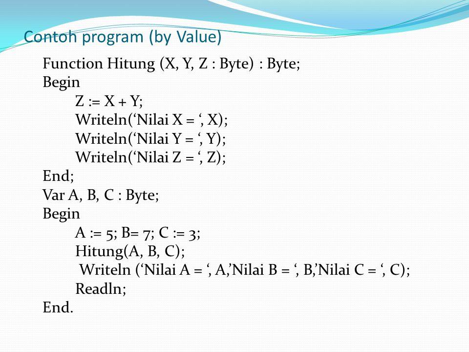 Contoh program (by Value) Function Hitung (X, Y, Z : Byte) : Byte; Begin Z := X + Y; Writeln('Nilai X = ', X); Writeln('Nilai Y = ', Y); Writeln('Nilai Z = ', Z); End; Var A, B, C : Byte; Begin A := 5; B= 7; C := 3; Hitung(A, B, C); Writeln ('Nilai A = ', A,'Nilai B = ', B,'Nilai C = ', C); Readln; End.