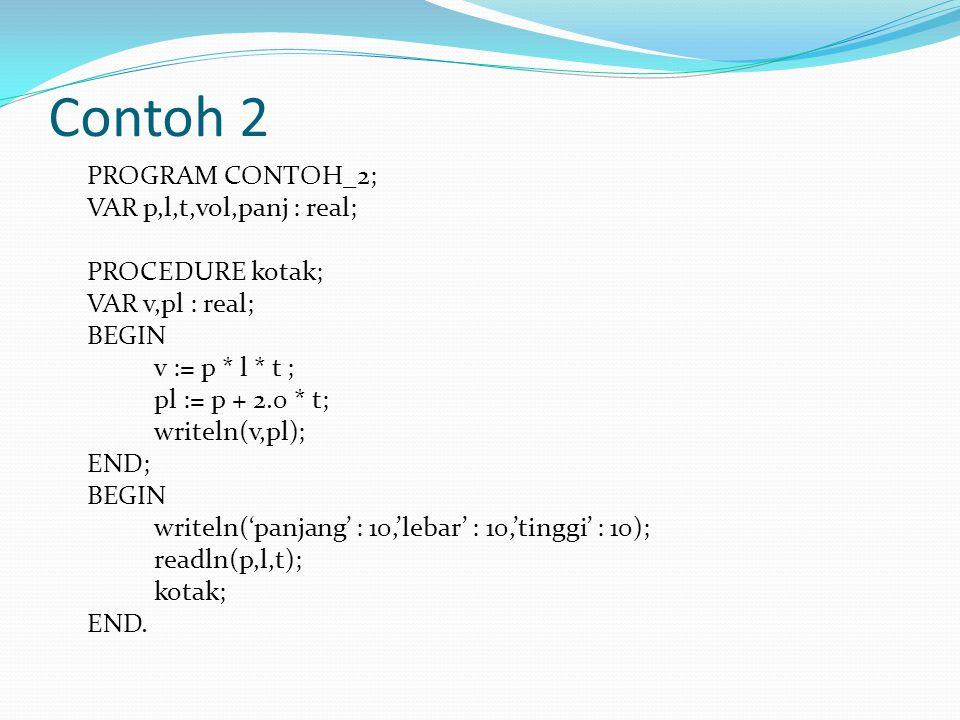 Contoh 2 PROGRAM CONTOH_2; VAR p,l,t,vol,panj : real; PROCEDURE kotak; VAR v,pl : real; BEGIN v := p * l * t ; pl := p + 2.0 * t; writeln(v,pl); END; BEGIN writeln('panjang' : 10,'lebar' : 10,'tinggi' : 10); readln(p,l,t); kotak; END.