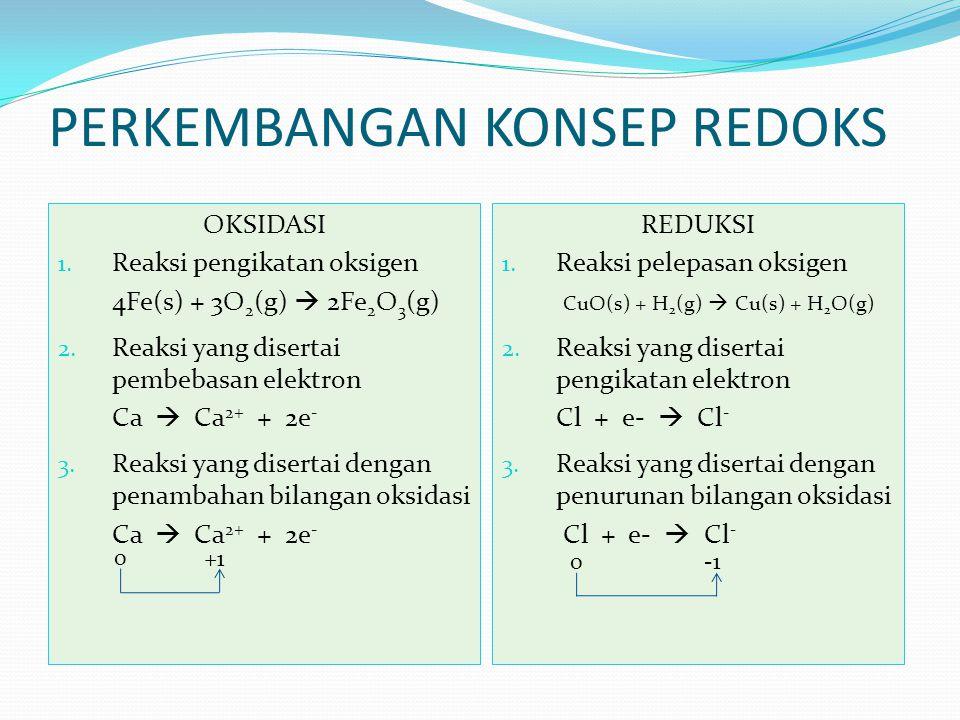 PERKEMBANGAN KONSEP REDOKS OKSIDASI 1. Reaksi pengikatan oksigen 4Fe(s) + 3O 2 (g)  2Fe 2 O 3 (g) 2. Reaksi yang disertai pembebasan elektron Ca  Ca