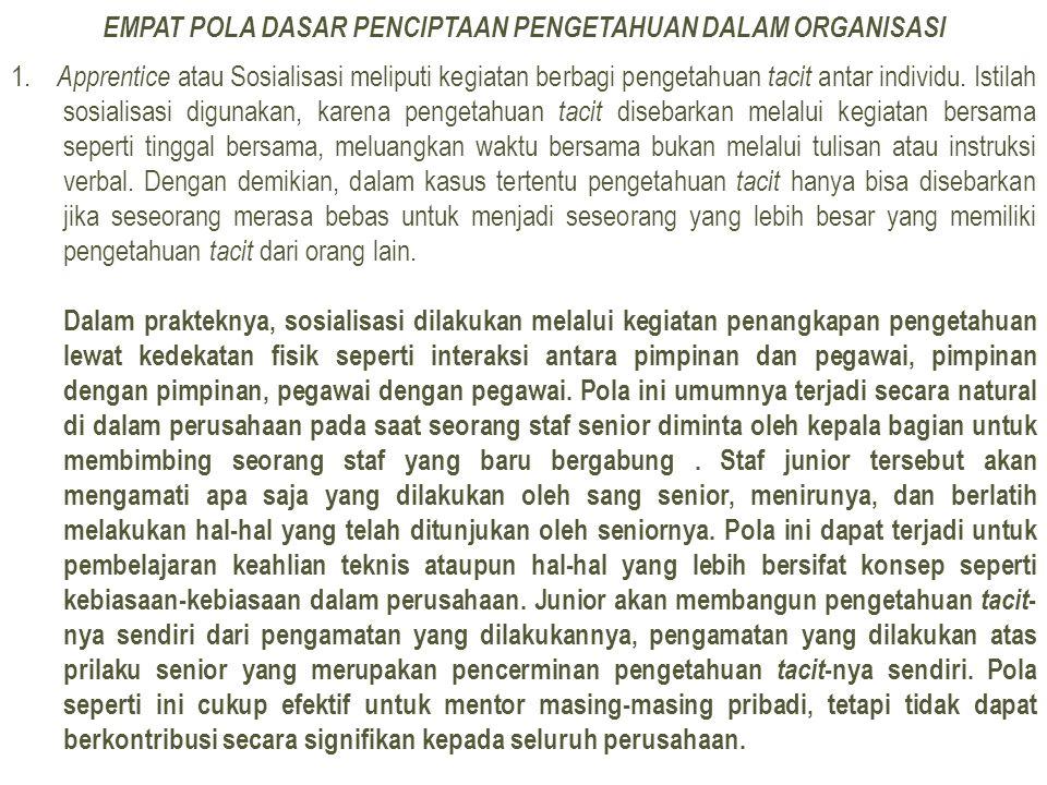 EMPAT POLA DASAR PENCIPTAAN PENGETAHUAN DALAM ORGANISASI 1.
