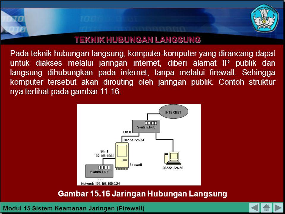 Berikut ini diberikan contoh penerapan IP MASQUERADE ( NAT ). Gambar 15.15 Jaringan Untuk Penerapan IP MASQUERADE Modul 15 Sistem Keamanan Jaringan (F