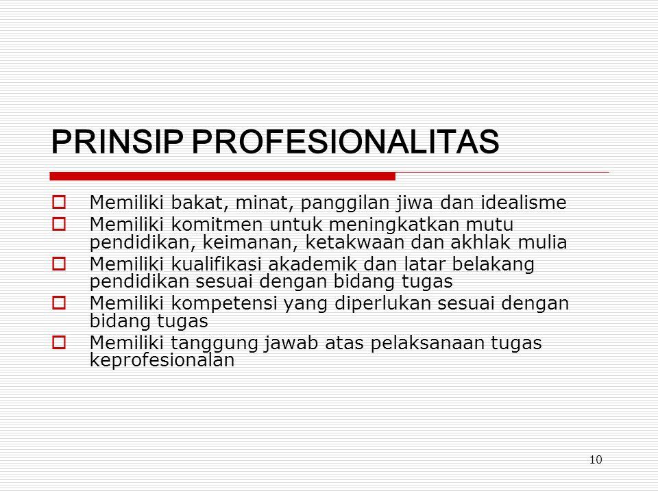 11 PRINSIP PROFESIONALITAS (lanjutan)  Memperoleh penghasilan yang ditentukan sesuai dengan prestasi kerja  Memiliki kesempatan untuk mengembangkan keprofesionalan secara berkelanjutan dengan belajar sepanjang hayat  Memiliki jaminan perlindungan hukum dalam melaksanakan tugas keprofesionalan  Memiliki organisasi profesi yang mempunyai kewenangan mengatur hal-hal yang berkaitan dengan tugas keprofesionalan