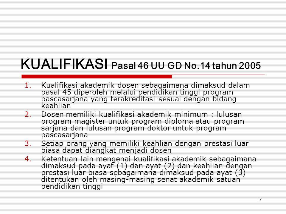 7 KUALIFIKASI Pasal 46 UU GD No.14 tahun 2005 1.Kualifikasi akademik dosen sebagaimana dimaksud dalam pasal 45 diperoleh melalui pendidikan tinggi pro