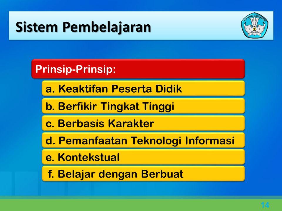 14 Sistem Pembelajaran a. Keaktifan Peserta Didik b.