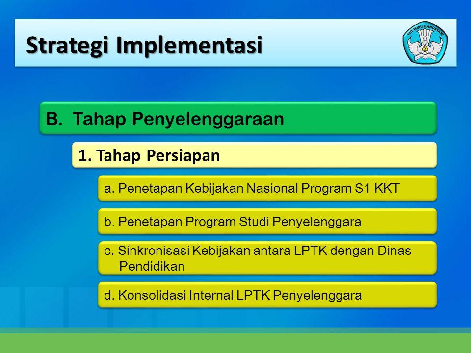 Strategi Implementasi 1. Tahap Persiapan a. Penetapan Kebijakan Nasional Program S1 KKT b.
