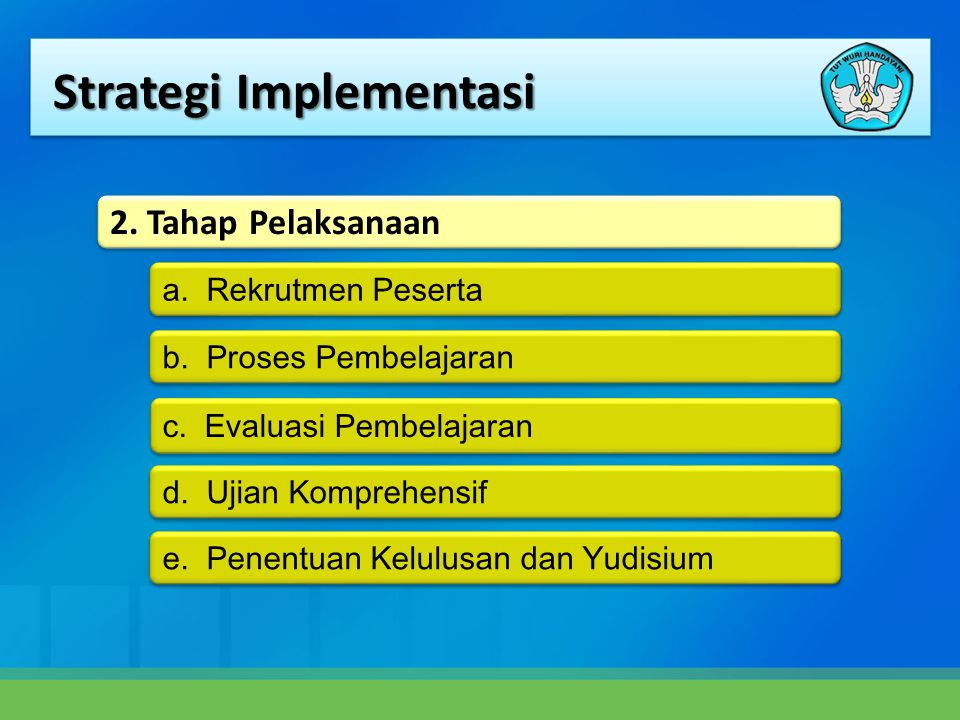 Strategi Implementasi 2.Tahap Pelaksanaan a. Rekrutmen Peserta b.
