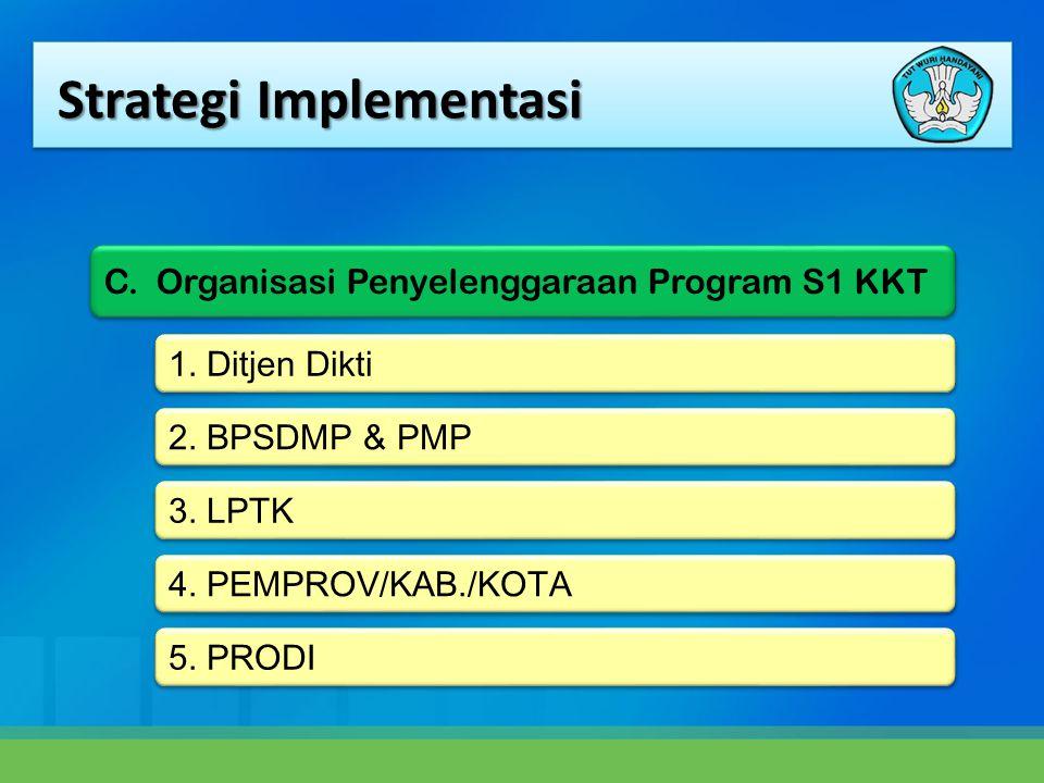 Strategi Implementasi 1. Ditjen Dikti 2. BPSDMP & PMP 3.