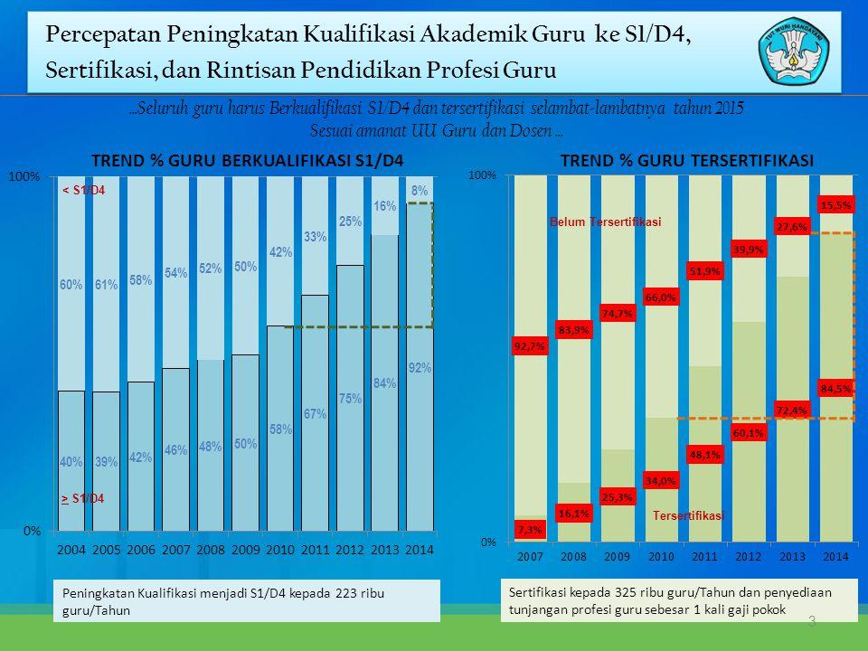 Dr.Syamsul Hadi, M.Pd, M.Ed (Univ. Negeri Malang) Prof.
