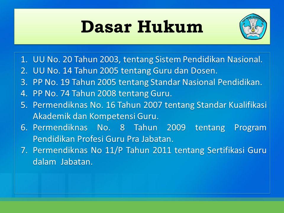 Dasar Hukum 1.UU No.20 Tahun 2003, tentang Sistem Pendidikan Nasional.