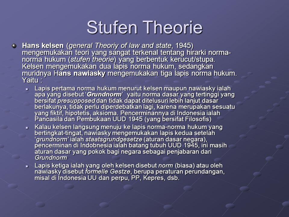 Stufen Theorie Hans kelsen (general Theoriy of law and state, 1945) mengemukakan teori yang sangat terkenal tentang hirarki norma- norma hukum (stufen