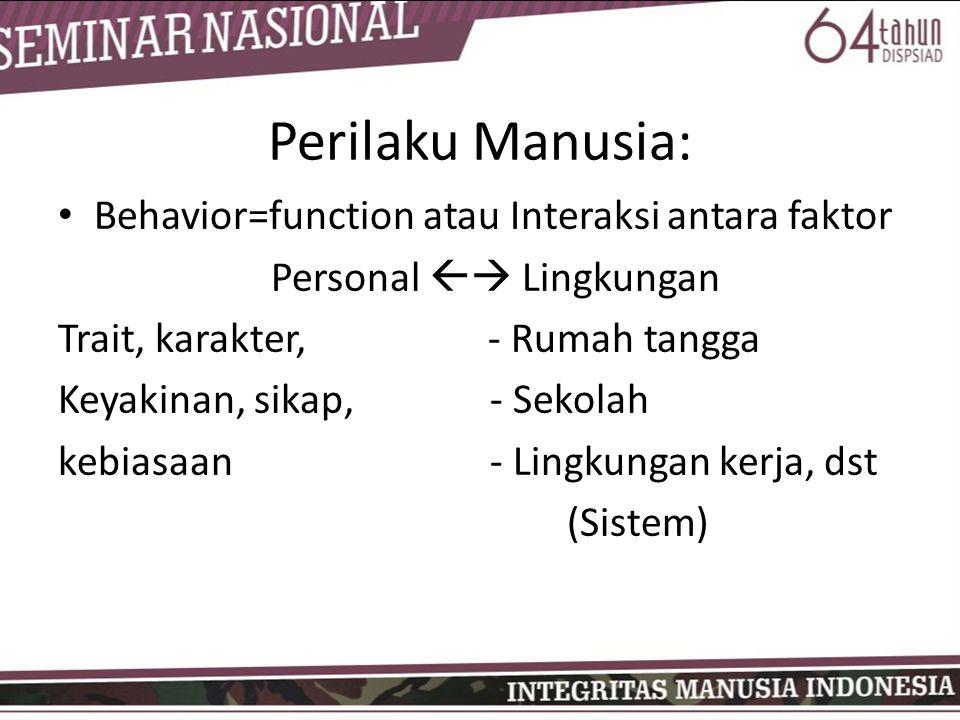 Perilaku Manusia: • Behavior=function atau Interaksi antara faktor Personal  Lingkungan Trait, karakter, - Rumah tangga Keyakinan, sikap, - Sekolah kebiasaan - Lingkungan kerja, dst (Sistem)