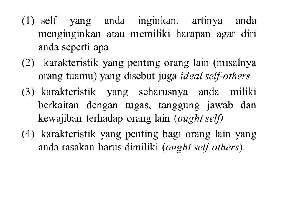 (1) self yang anda inginkan, artinya anda menginginkan atau memiliki harapan agar diri anda seperti apa (2) karakteristik yang penting orang lain (mis